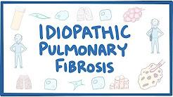 Idiopathic pulmonary fibrosis - causes, symptoms, diagnosis, treatment, pathology