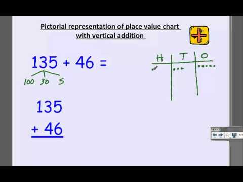 2nd Grade Addition Using Place Value Chart Youtube