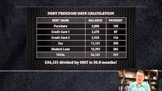 Monday Money Tip: Pay Off the Debt with the Debt Snowball