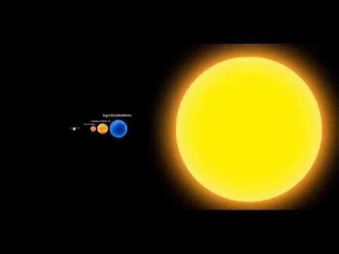 biggest star compared to sun - photo #20