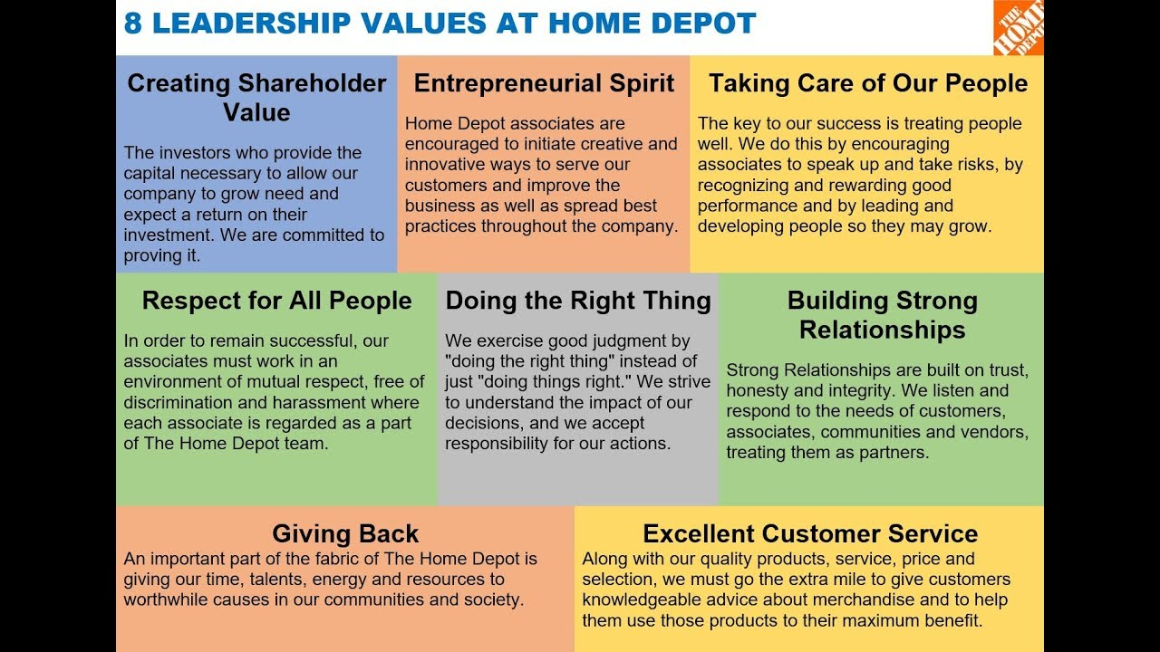 8 leadership values at home depot via frank blake