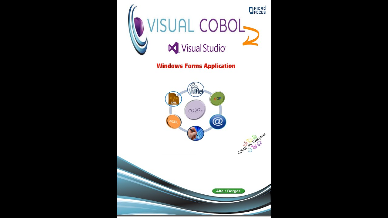 how to add sign cobol
