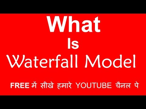 What Is WaterFall Model In Software Development Life Cycle - Hindi tutorial