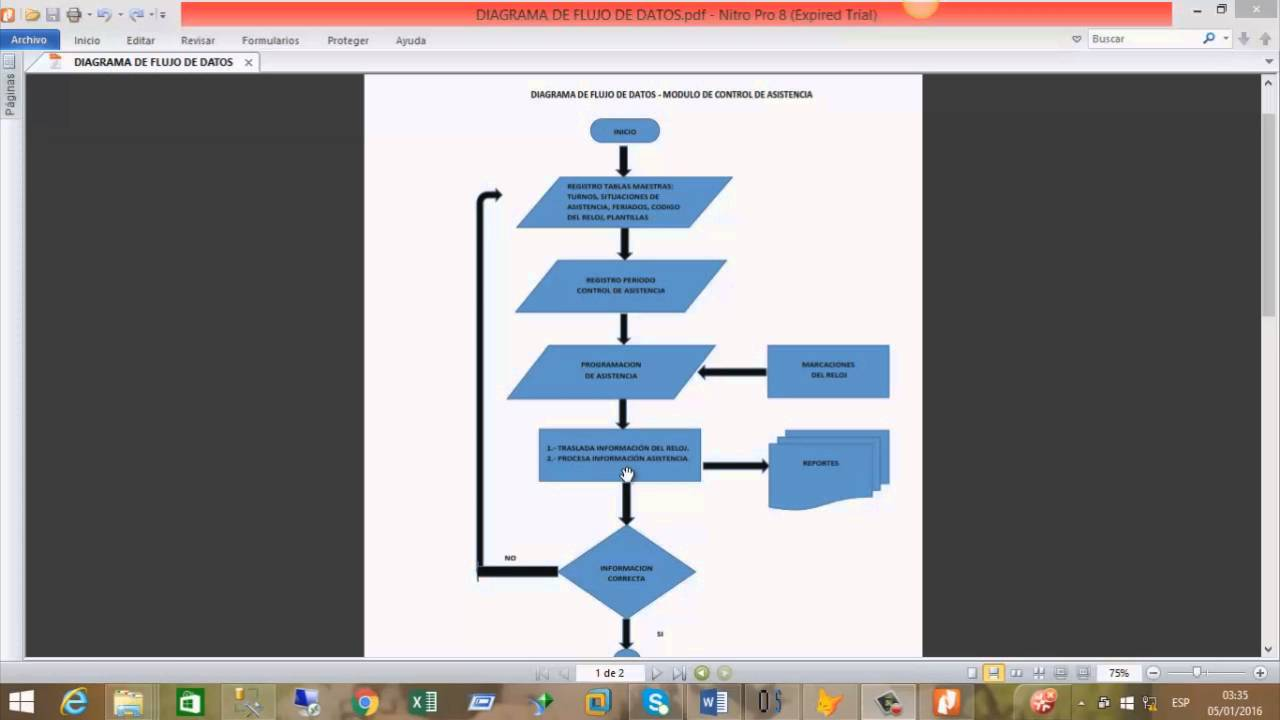 Diagrama De Flujo Del Proceso De Investigaci U00f3n Manual Guide