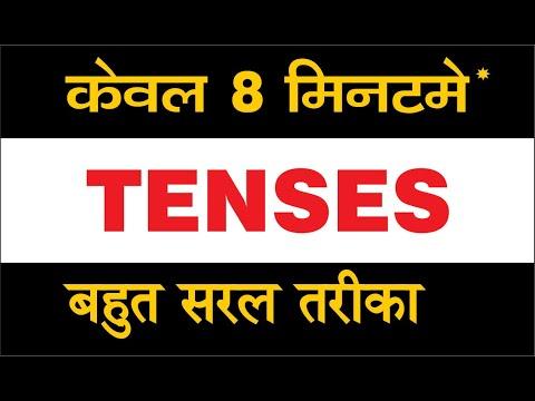 Tenses, Tense No.1 Video On Tenses, Tenses In Hindi English, Tenses In Grammar, All Tenses