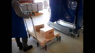 lean manufacturing 4lean ramp wagon forklift free wagon