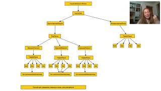 Полный курс немецкой грамматики модуль 1 урок 1