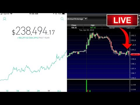 FOMC, ECB, & Brexit – Day Trading LIVE, Stock Market News, Option Trading, Investing & Market Today
