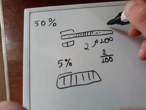 Cálculo de porcentagem - taxa percentual e fração centesimal