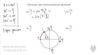 Вычисление значений тригонометрических функций