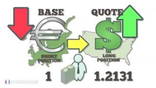 How Do You Make Money Trading Money by Investopedia
