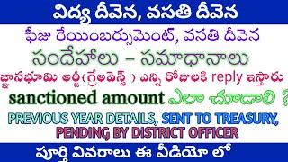 Ap fee reimbursement issues doubt's and explanation   vidyadeevena doubt's   jnanabumi doubt's  