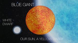 7 Facts About Space: Our Sun