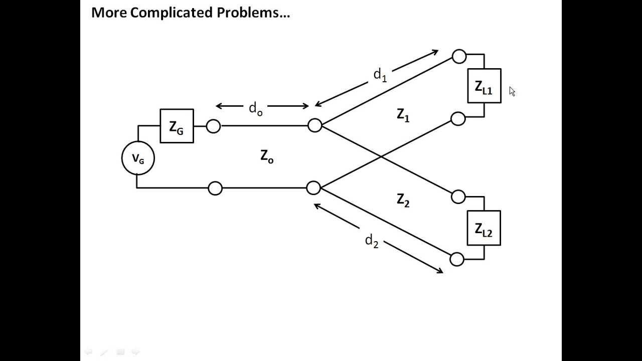 1 7 input impedance