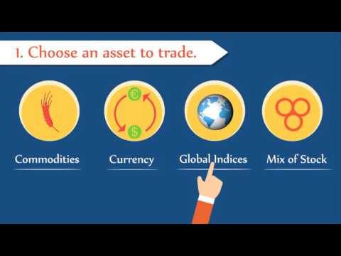 Online broker reviews: forex, cfd's, binary options