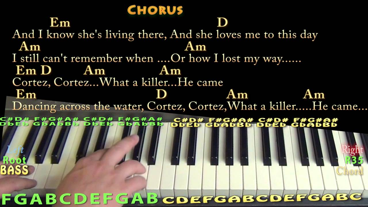 Cortez the killer neil young piano chord chart with on screen cortez the killer neil young piano chord chart with on screen lyrics hexwebz Gallery