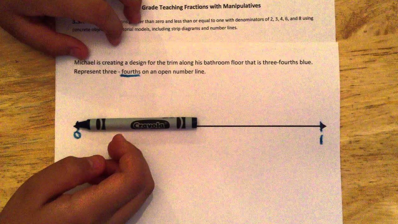 3rd Grade Teaching Fractions With A Number Line Youtube