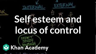 Self esteem, self efficacy, and locus of control   Individuals and Society   MCAT   Khan Academy