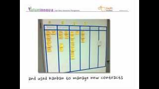 Kanban - Beyond IT and Software