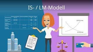 IS-LM Modell - Gütermarkt und Finanzmarkt kombiniert