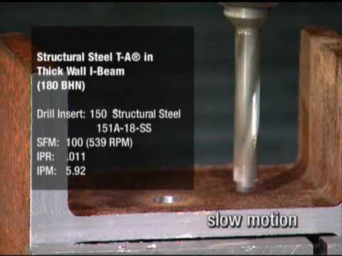 Structural Steel T-A® in Thick Wall I-Beam (Imperial)