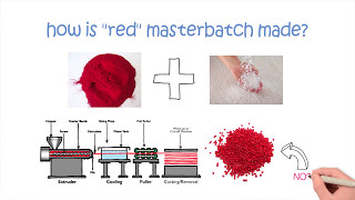 The Polymer Science Behind Masterbatch
