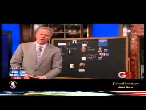 Glenn Beck Exposes The Global Warming Money Scam
