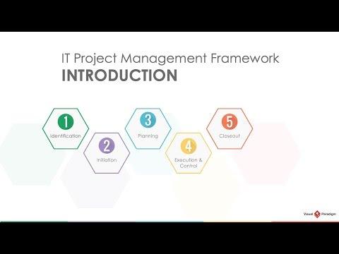 Project Management Framework Introduction