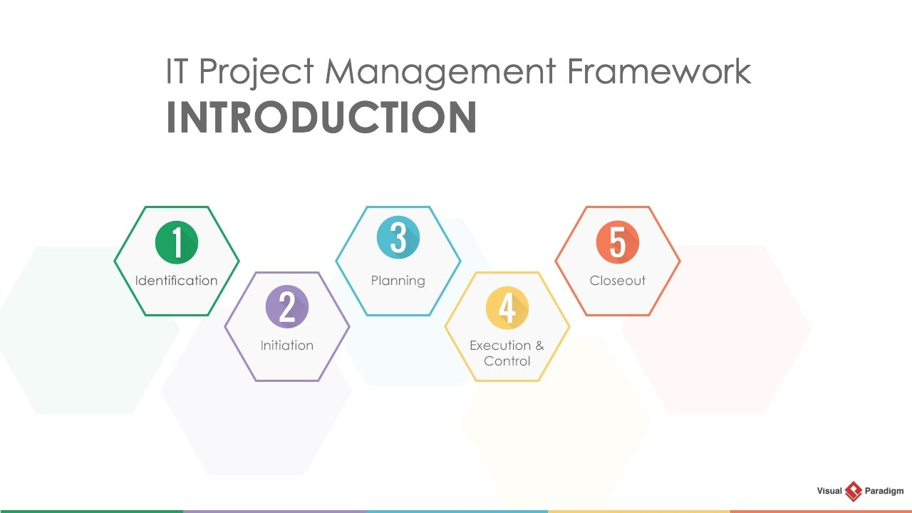 framework management project introduction
