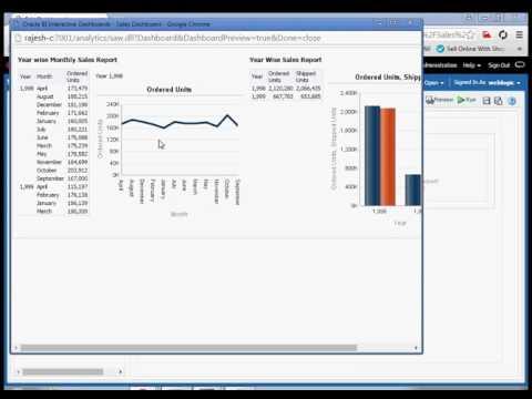 Create a Dashboard in OBIEE | OBIEE | Training