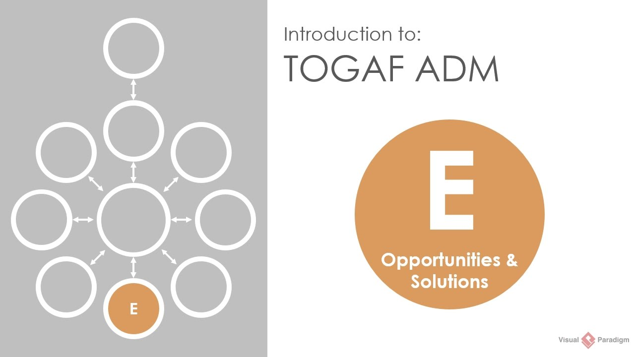 Introduction to togaf adm phase e opportunities and solutions introduction to togaf adm phase e opportunities and solutions xflitez Gallery