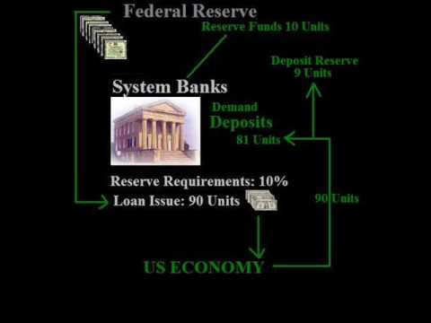 Federal Reserve Explained # 7 Fractional Reserve Lending Banking Complex Taxes Inflation 1099-oid
