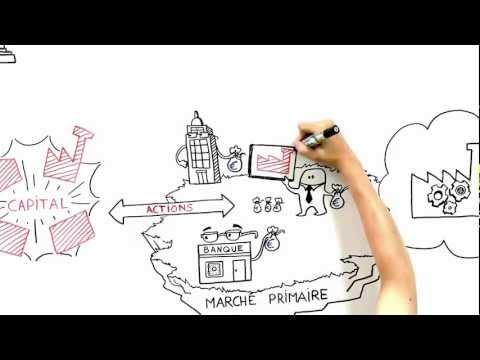 Dessine-moi L'éco : La Bourse Et Le Financement Des Entreprises