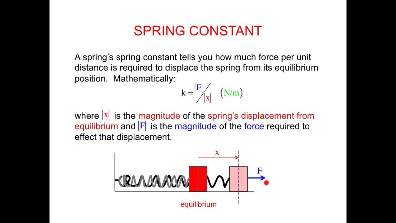 the spring constant 沪江词库精选spring constant是什么意思、英语单词推荐、spring constant的用法、spring constant是什么意思及用法、翻译spring constant是什么意思 the spring constant.