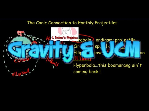 IB Physics: Gravity and UCM