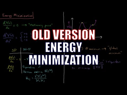 Computational Chemistry 3.2 - Energy Minimization (Old Version)