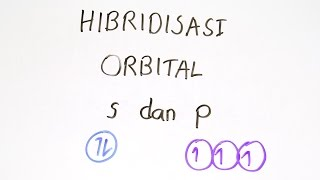 Hibridisasi Orbital s dan p - Kimia Kelas XI