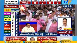 Celebrations begin as TRS set to retain power with big majority.