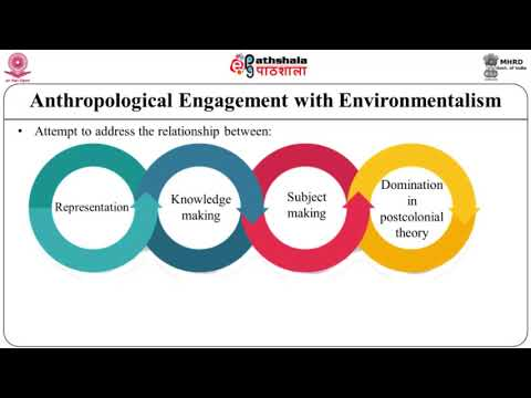 Role of Ecological Anthropologists in the Debate of Environmentalism