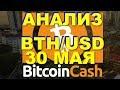 BCH/USD - Bitcoin Cash обзор цены / анализ графика цены на 30.05.2018 / 30 мая 2018 года