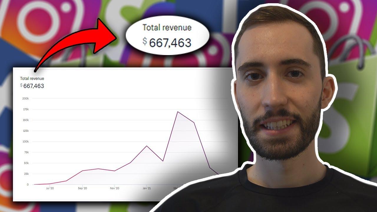 Analisi Completa Store Dropshipping da $667,463 💰 (Dropshipping Italia)