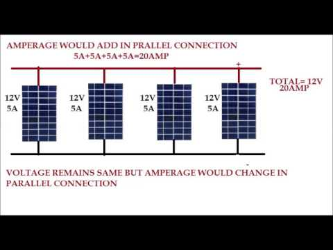 Solar Panel And Batteries Connecting Serial And Parallel