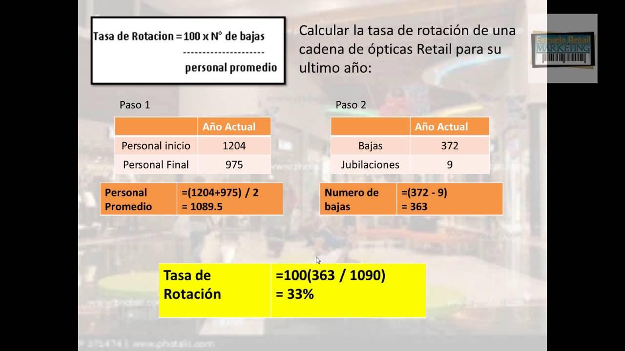 ROTACIÓN DE PERSONAL - COMO IMPLEMENTAR EL KPI ROTACION DE PERSONAL ...