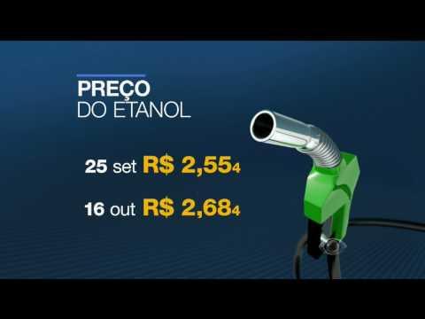 Gasolina sobe apesar de redução nas refinarias