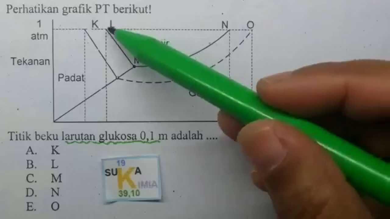 Grafik titik didih beku dan cair kimia sma youtube ccuart Choice Image