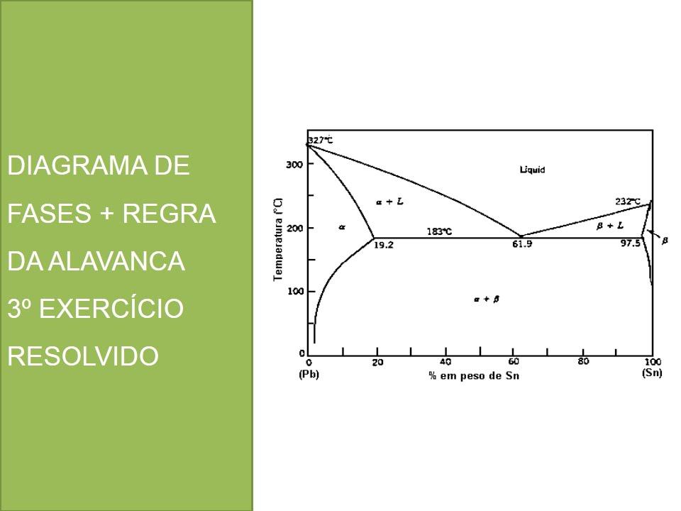 Diagrama de fases regra da alavanca 3 exerccio resolvido youtube ccuart Image collections