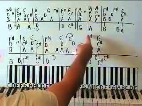 Piano Lesson The Special Two Missy Higgins Shawn Cheek Tutorial