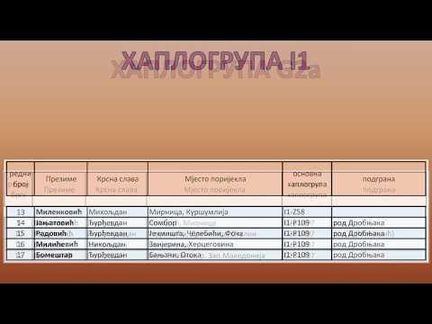 Predstavljanje najnovijih rezultata genetičkih istraživanja u Srbiji