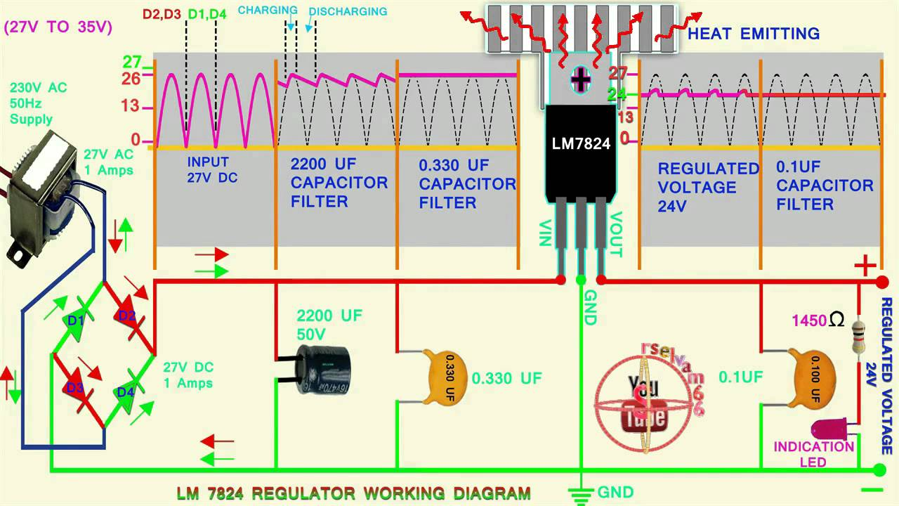 Lm7824 Voltage Regulator Working And Wave Form Animation