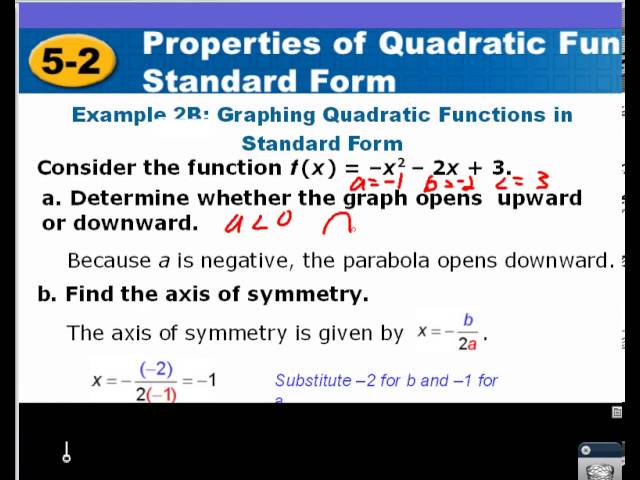 Properties Of Quadratic Functions In Standard Form Lessons Tes